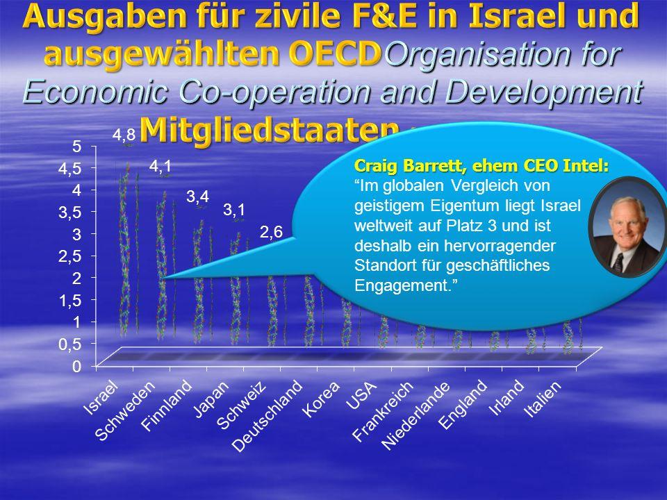 Warren Buffet: Warren Buffet: Einige Amerikaner kamen her auf der Suche nach Öl, deshalb machten sie in Israel nicht Halt.
