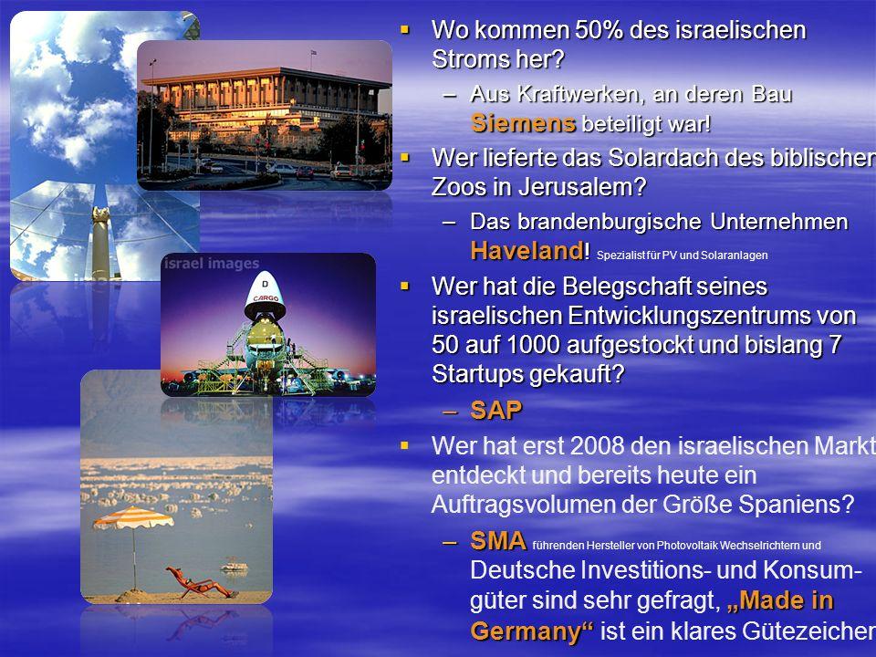 Hätten Sie gedacht, dass Israel nach den USA als zweitbester VC-Standort eingestuft werden wird.