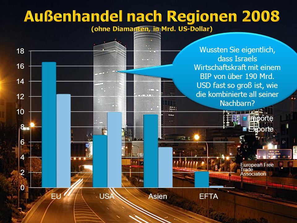 Fläche: 21.502 km 2 (etwa wie Hessen) Fläche: 21.502 km 2 (etwa wie Hessen) Bevölkerung: 7,5 Mio.