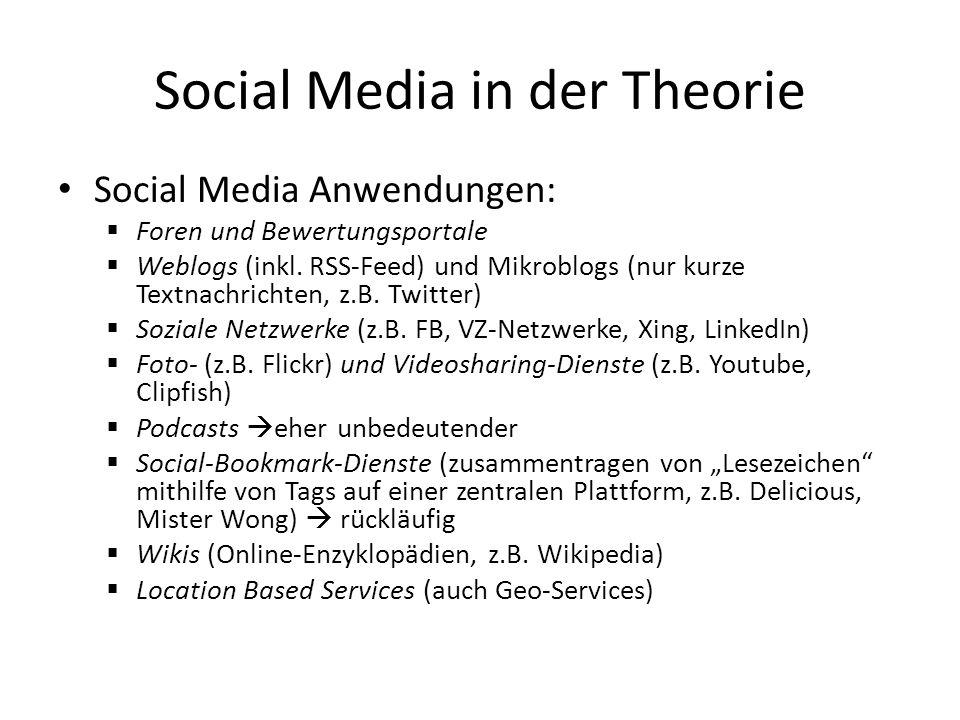 Social Media in der Theorie Social Media Anwendungen: Foren und Bewertungsportale Weblogs (inkl. RSS-Feed) und Mikroblogs (nur kurze Textnachrichten,