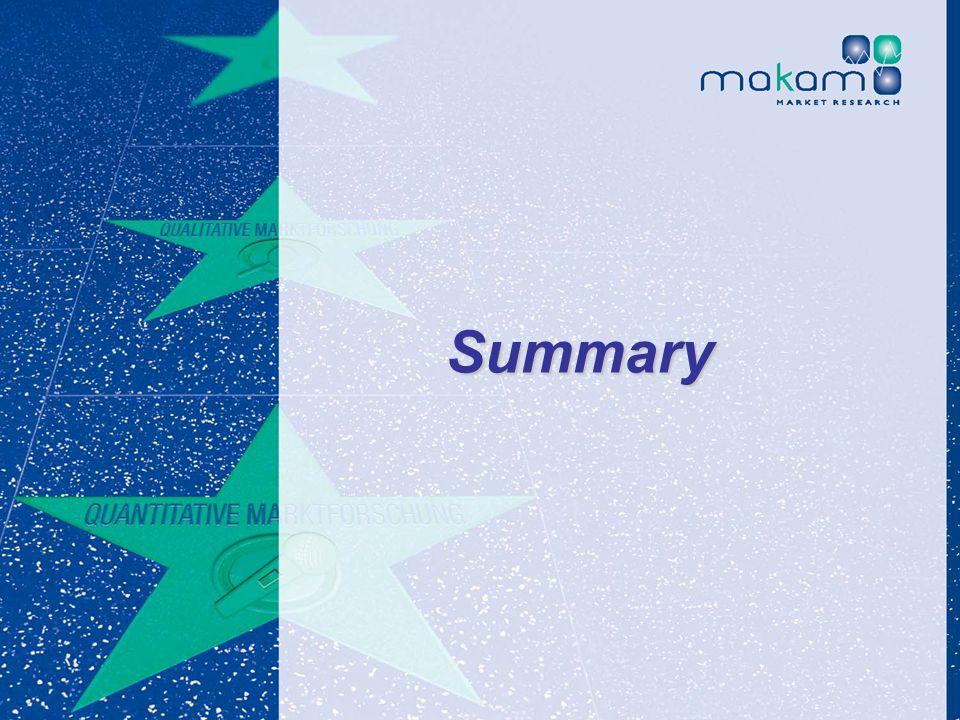 Auf Fakten setzen, auf Menschen zählen Konsumentenschutz März 2012 Auf Fakten setzen, auf Menschen zählen Seite 10 Summary