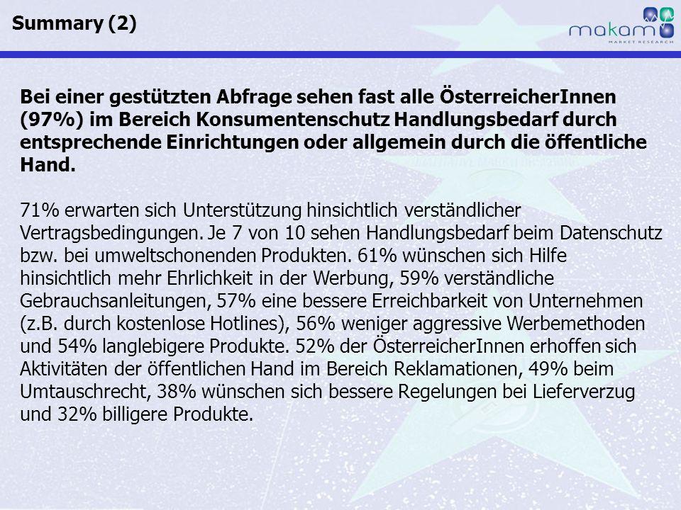 Auf Fakten setzen, auf Menschen zählen Konsumentenschutz März 2012 Auf Fakten setzen, auf Menschen zählen Seite 12 Bei einer gestützten Abfrage sehen