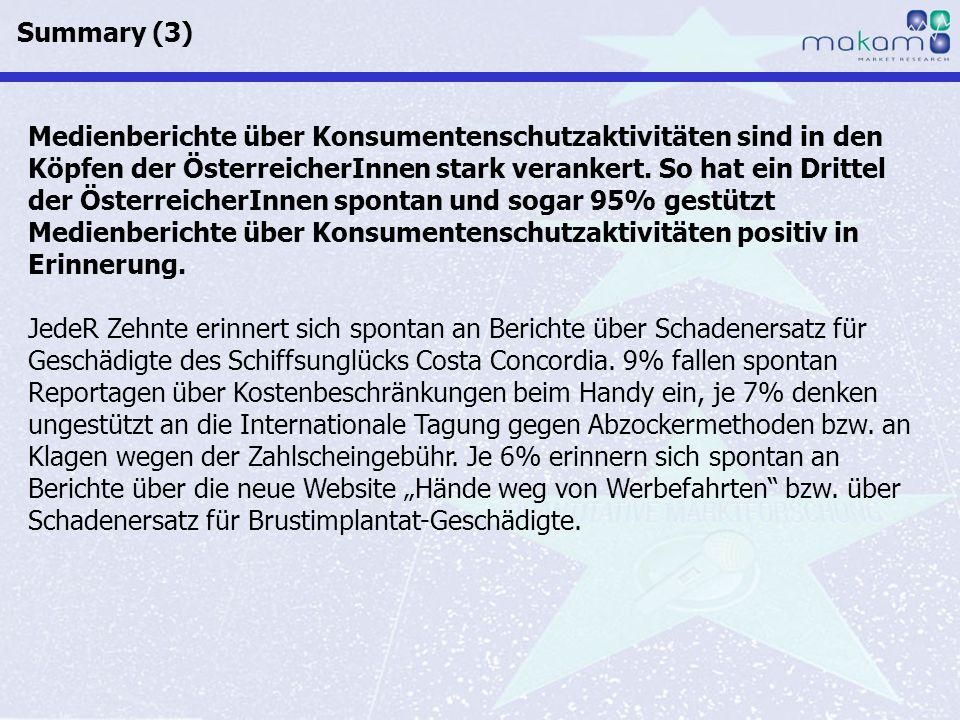 Auf Fakten setzen, auf Menschen zählen Konsumentenschutz März 2012 Auf Fakten setzen, auf Menschen zählen Seite 13 Medienberichte über Konsumentenschutzaktivitäten sind in den Köpfen der ÖsterreicherInnen stark verankert.