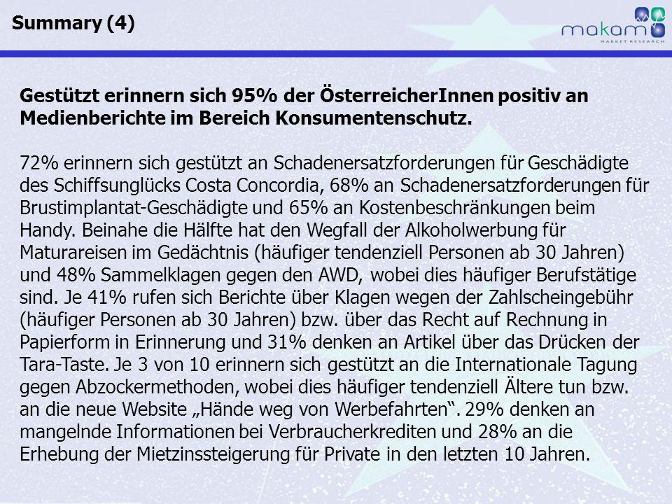 Auf Fakten setzen, auf Menschen zählen Konsumentenschutz März 2012 Auf Fakten setzen, auf Menschen zählen Seite 14 Gestützt erinnern sich 95% der ÖsterreicherInnen positiv an Medienberichte im Bereich Konsumentenschutz.
