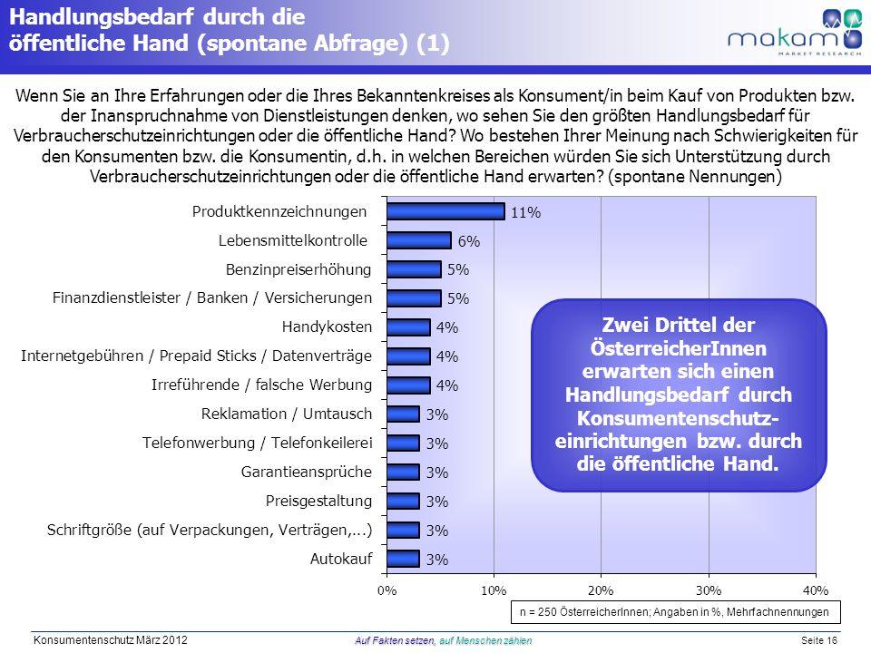 Auf Fakten setzen, auf Menschen zählen Konsumentenschutz März 2012 Auf Fakten setzen, auf Menschen zählen Seite 16 Handlungsbedarf durch die öffentlic