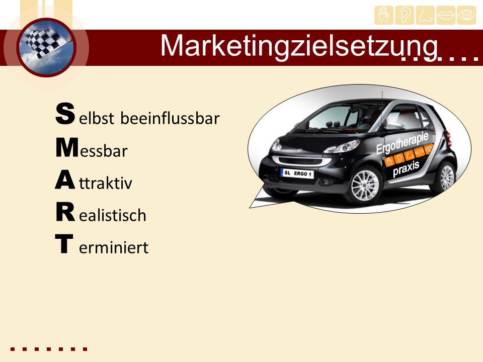 Marketingzielsetzung S elbst beeinflussbar M essbar A ttraktiv R ealistisch T erminiert