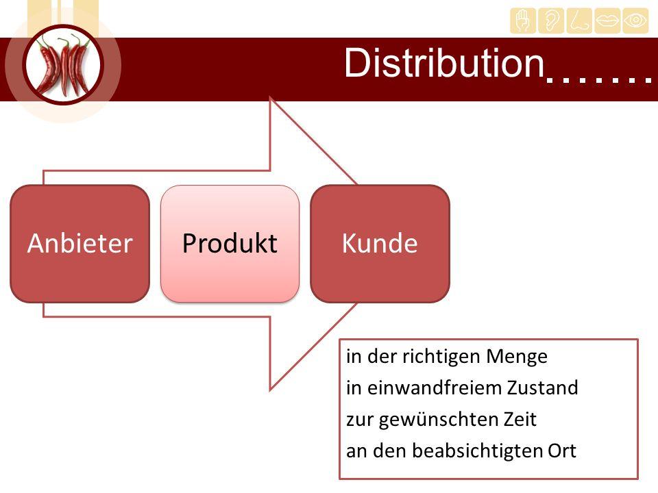 Distribution AnbieterProduktKunde in der richtigen Menge in einwandfreiem Zustand zur gewünschten Zeit an den beabsichtigten Ort