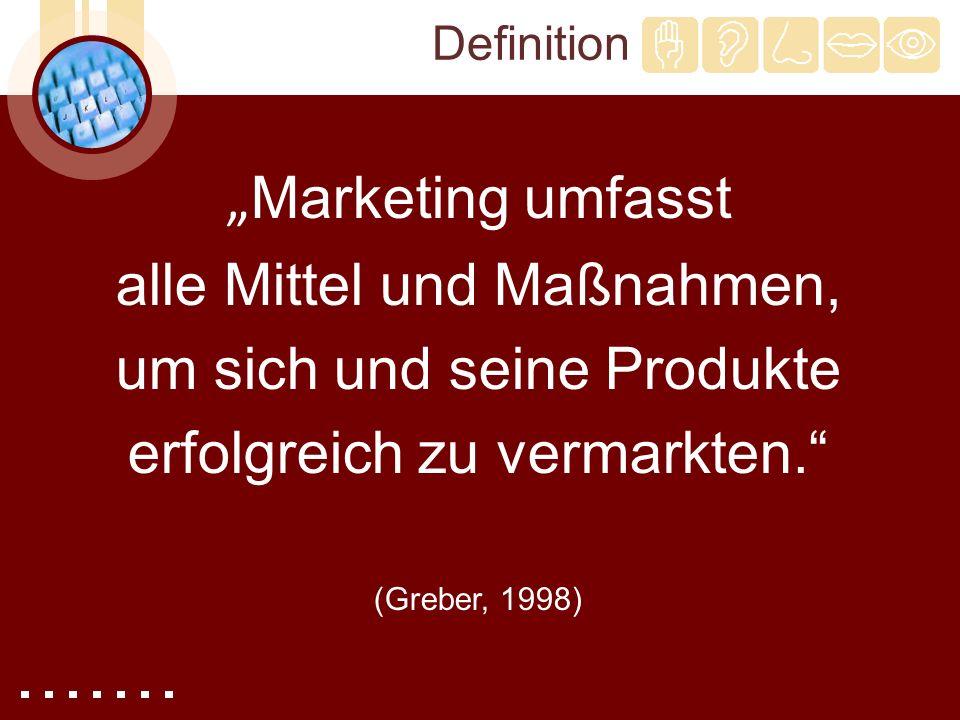 Marketing umfasst alle Mittel und Maßnahmen, um sich und seine Produkte erfolgreich zu vermarkten. (Greber, 1998) Definition