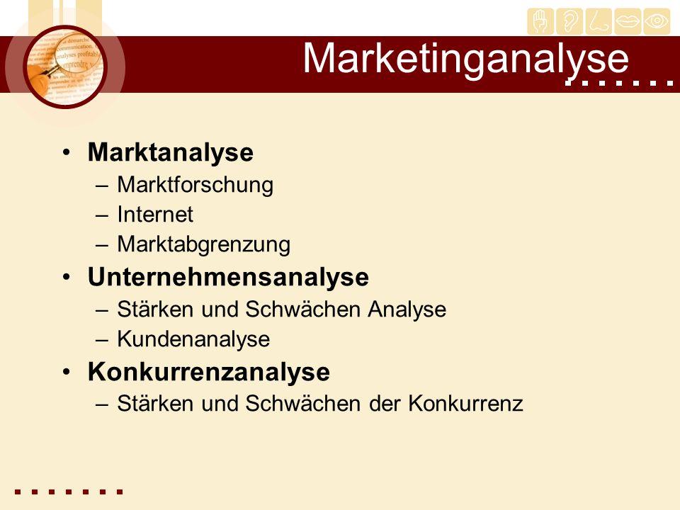Marketinganalyse Marktanalyse –Marktforschung –Internet –Marktabgrenzung Unternehmensanalyse –Stärken und Schwächen Analyse –Kundenanalyse Konkurrenza