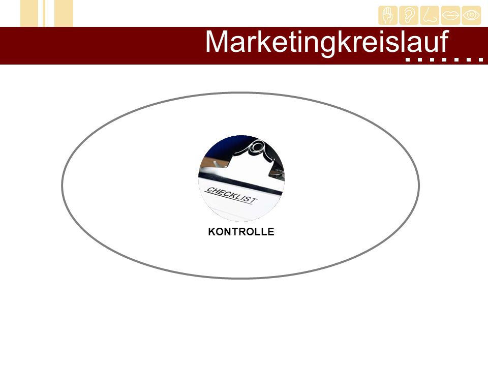 Marketingkreislauf ANALYSEZIELSETZUNGPLANUNGDURCHFÜHRUNGKONTROLLE
