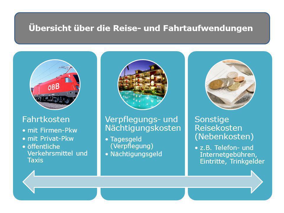 Fahrtkosten mit Firmen-Pkw mit Privat-Pkw mit öffentlichen Verkehrs- mitteln und Taxis Ersatz der Kosten lt.