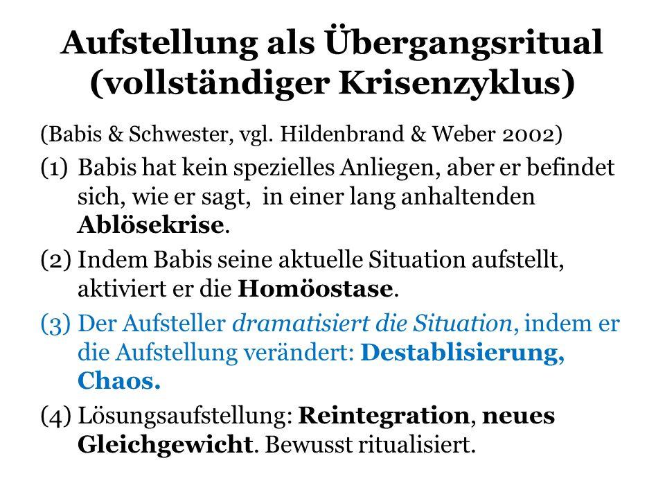Aufstellung als Übergangsritual (vollständiger Krisenzyklus) (Babis & Schwester, vgl. Hildenbrand & Weber 2002) (1)Babis hat kein spezielles Anliegen,