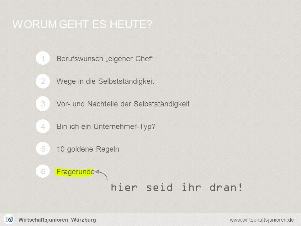 Wirtschaftsjunioren Würzburgwww.wirtschaftsjunioren.de Was bedeutet Selbstständigkeit überhaupt.