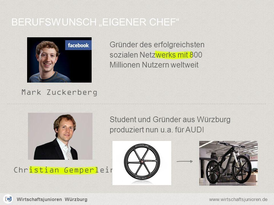 Wirtschaftsjunioren Würzburgwww.wirtschaftsjunioren.de Gründer des erfolgreichsten sozialen Netzwerks mit 800 Millionen Nutzern weltweit Christian Gem