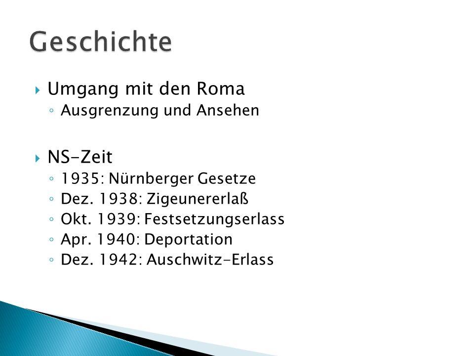 Umgang mit den Roma Ausgrenzung und Ansehen NS-Zeit 1935: Nürnberger Gesetze Dez. 1938: Zigeunererlaß Okt. 1939: Festsetzungserlass Apr. 1940: Deporta