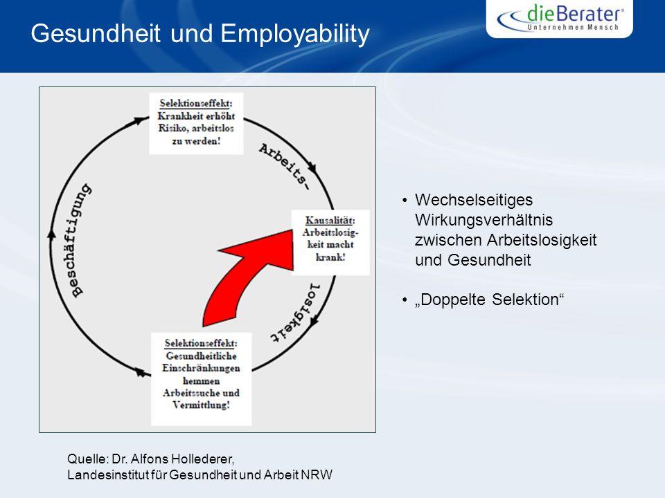 Gesundheit und Employability Quelle: Dr. Alfons Hollederer, Landesinstitut für Gesundheit und Arbeit NRW Wechselseitiges Wirkungsverhältnis zwischen A