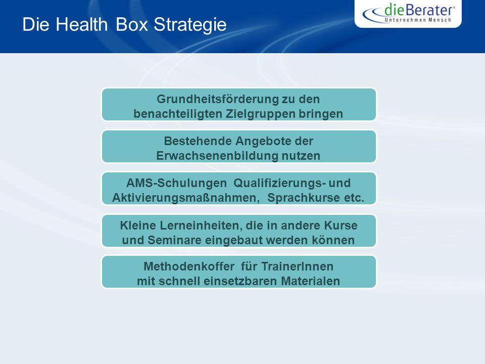 Die Health Box Strategie Bestehende Angebote der Erwachsenenbildung nutzen Grundheitsförderung zu den benachteiligten Zielgruppen bringen AMS-Schulungen Qualifizierungs- und Aktivierungsmaßnahmen, Sprachkurse etc.