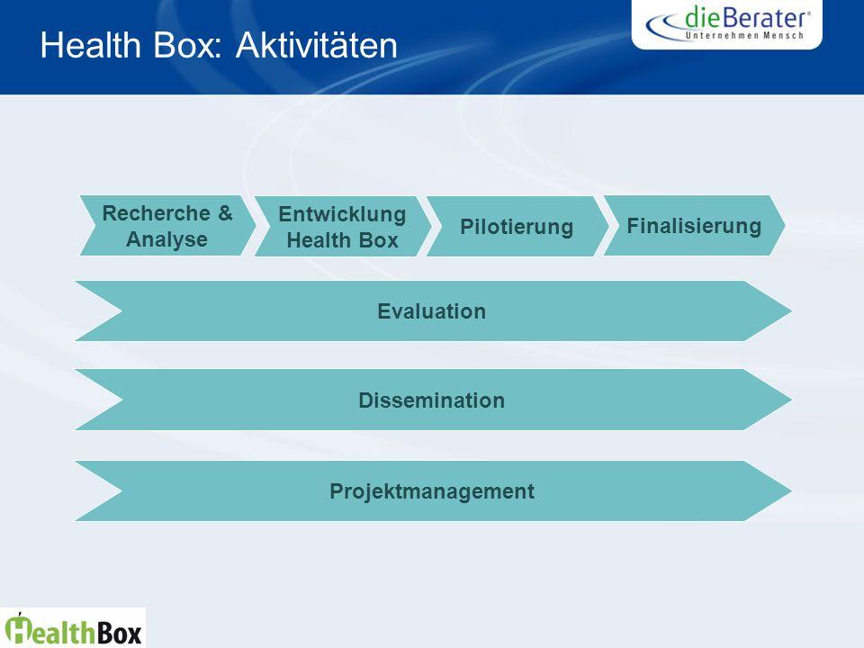 Health Box: Aktivitäten Recherche & Analyse Evaluation Dissemination Projektmanagement Entwicklung Health Box Pilotierung Finalisierung