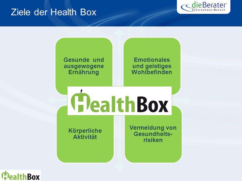 Ziele der Health Box Gesunde und ausgewogene Ernährung Emotionales und geistiges Wohlbefinden Körperliche Aktivität Vermeidung von Gesundheits- risike