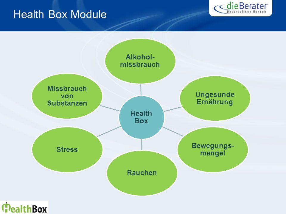 Health Box Module Health Box Alkohol- missbrauch Ungesunde Ernährung Bewegungs- mangel RauchenStress Missbrauch von Substanzen
