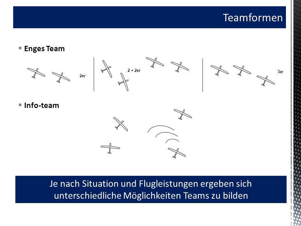 Enges Team Teamformen Je nach Situation und Flugleistungen ergeben sich unterschiedliche Möglichkeiten Teams zu bilden 2er 3er 2 + 2er Info-team