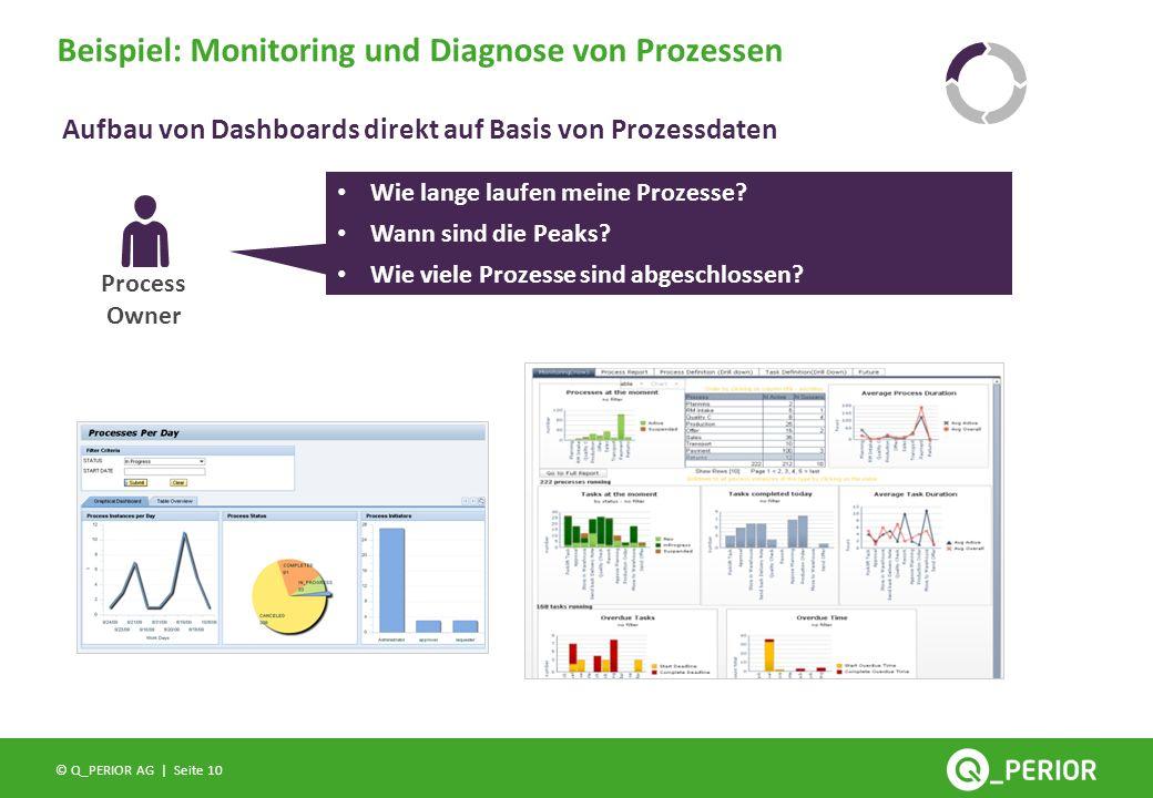 Seite 10 © Q_PERIOR AG | Beispiel: Monitoring und Diagnose von Prozessen Aufbau von Dashboards direkt auf Basis von Prozessdaten Wie lange laufen mein