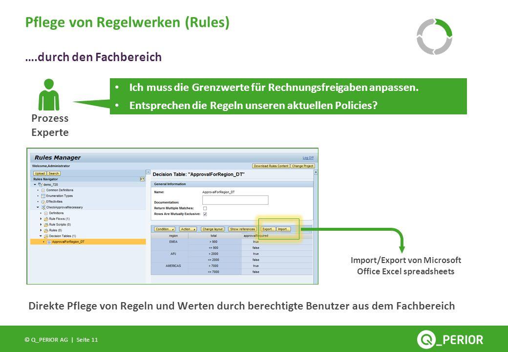 Seite 11 © Q_PERIOR AG | Pflege von Regelwerken (Rules) ….durch den Fachbereich Direkte Pflege von Regeln und Werten durch berechtigte Benutzer aus de