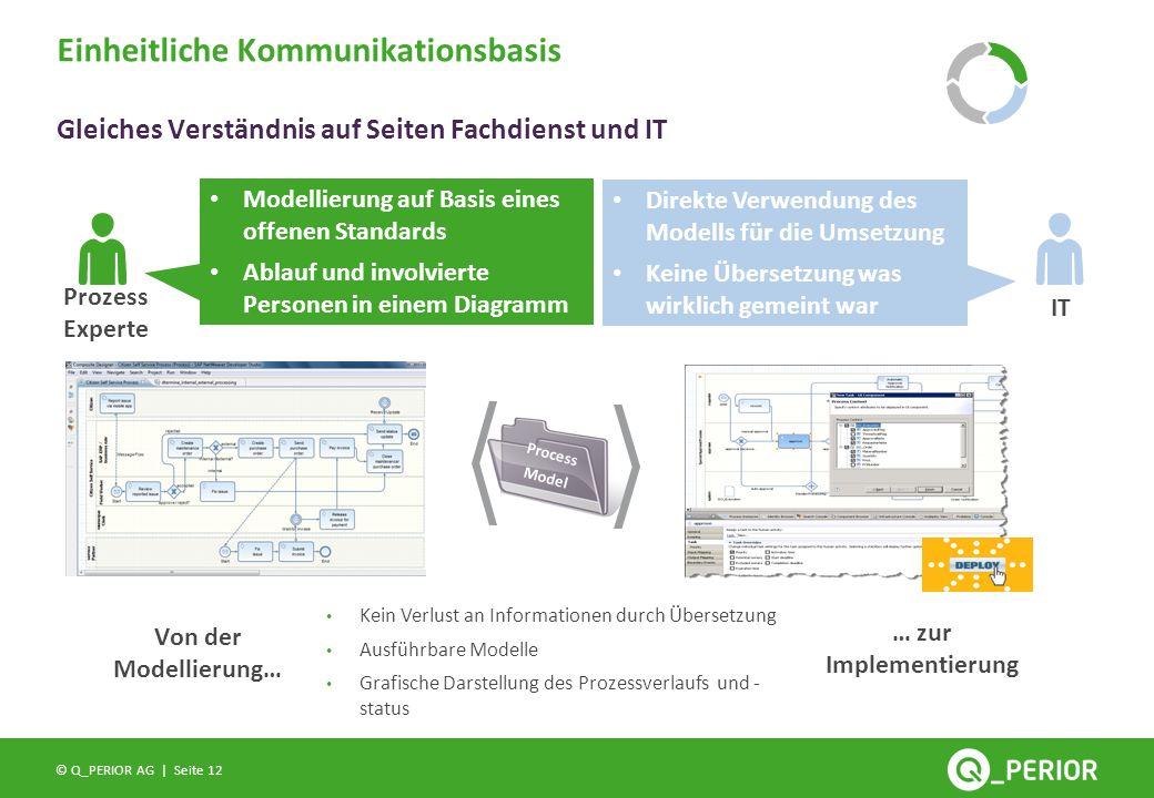 Seite 12 © Q_PERIOR AG | Einheitliche Kommunikationsbasis Gleiches Verständnis auf Seiten Fachdienst und IT Process Model Von der Modellierung… … zur