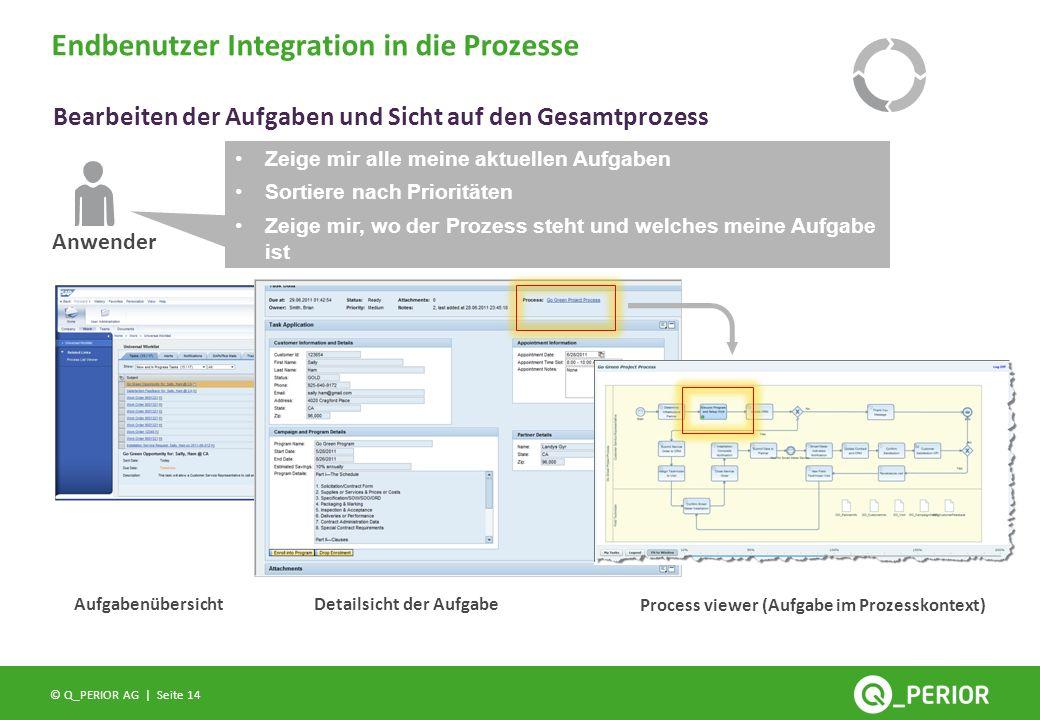 Seite 14 © Q_PERIOR AG | Endbenutzer Integration in die Prozesse Bearbeiten der Aufgaben und Sicht auf den Gesamtprozess Detailsicht der Aufgabe Proce