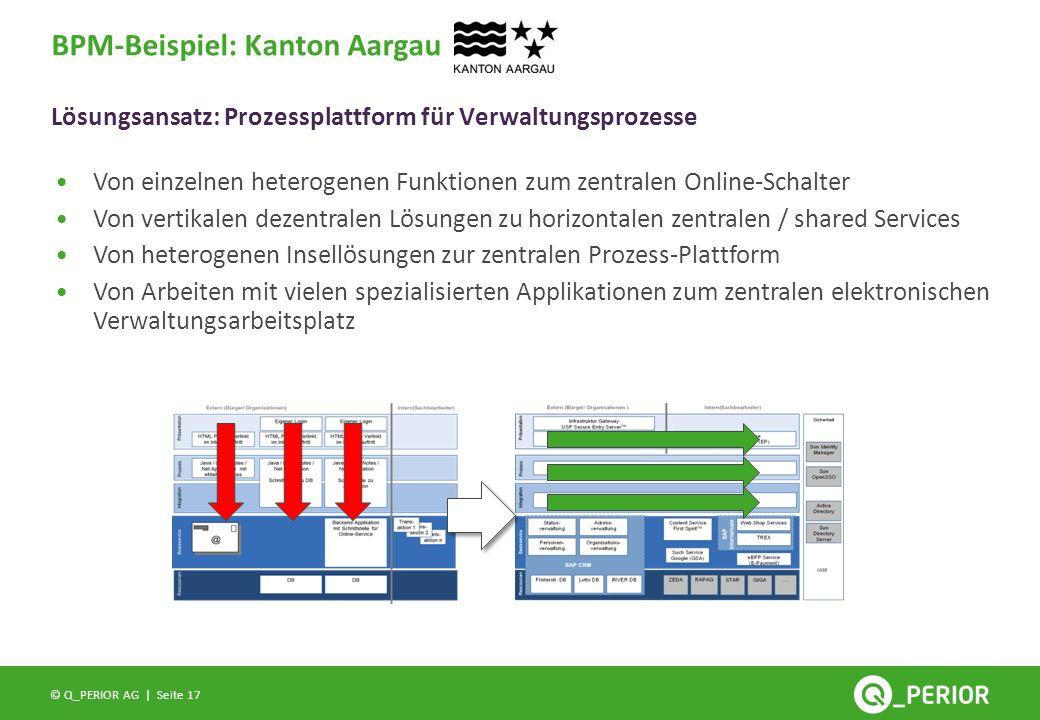 Seite 17 © Q_PERIOR AG | Lösungsansatz: Prozessplattform für Verwaltungsprozesse BPM-Beispiel: Kanton Aargau Von einzelnen heterogenen Funktionen zum
