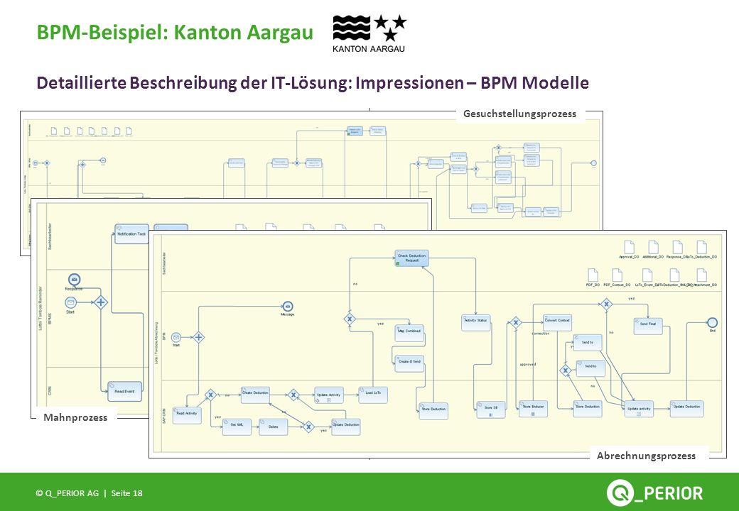 Seite 18 © Q_PERIOR AG | BPM-Beispiel: Kanton Aargau Detaillierte Beschreibung der IT-Lösung: Impressionen – BPM Modelle SAP Portal und UWL SAP BPM Bi