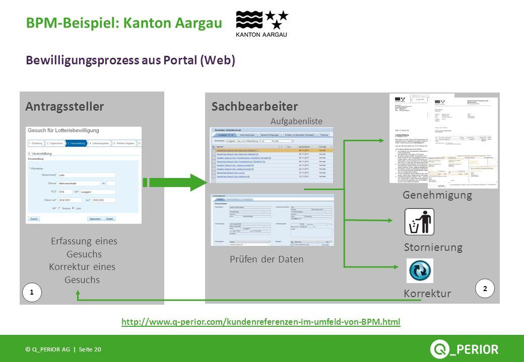 Seite 20 © Q_PERIOR AG | BPM-Beispiel: Kanton Aargau Bewilligungsprozess aus Portal (Web) Erfassung eines Gesuchs Prüfen der Daten Genehmigung Stornie