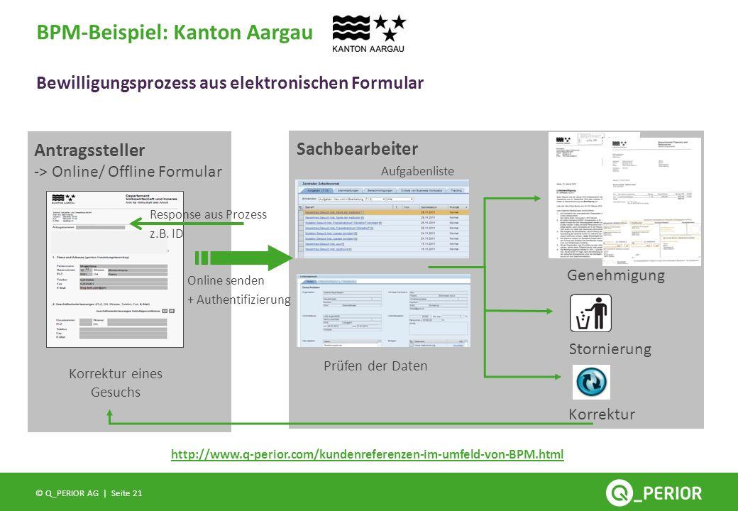 Seite 21 © Q_PERIOR AG | BPM-Beispiel: Kanton Aargau Bewilligungsprozess aus elektronischen Formular Prüfen der Daten Genehmigung Stornierung Korrektu