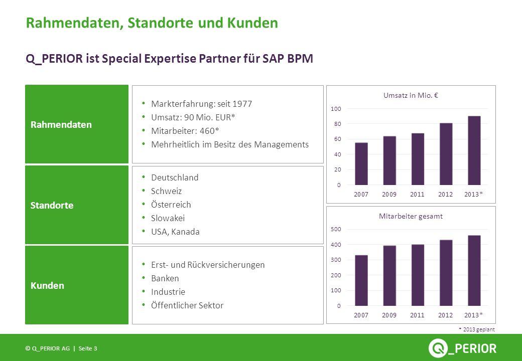 Seite 3 © Q_PERIOR AG | Rahmendaten, Standorte und Kunden Q_PERIOR ist Special Expertise Partner für SAP BPM Rahmendaten Markterfahrung: seit 1977 Ums