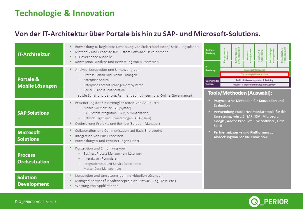Seite 5 © Q_PERIOR AG | Technologie & Innovation Von der IT-Architektur über Portale bis hin zu SAP- und Microsoft-Solutions. IT-Architektur Entwicklu