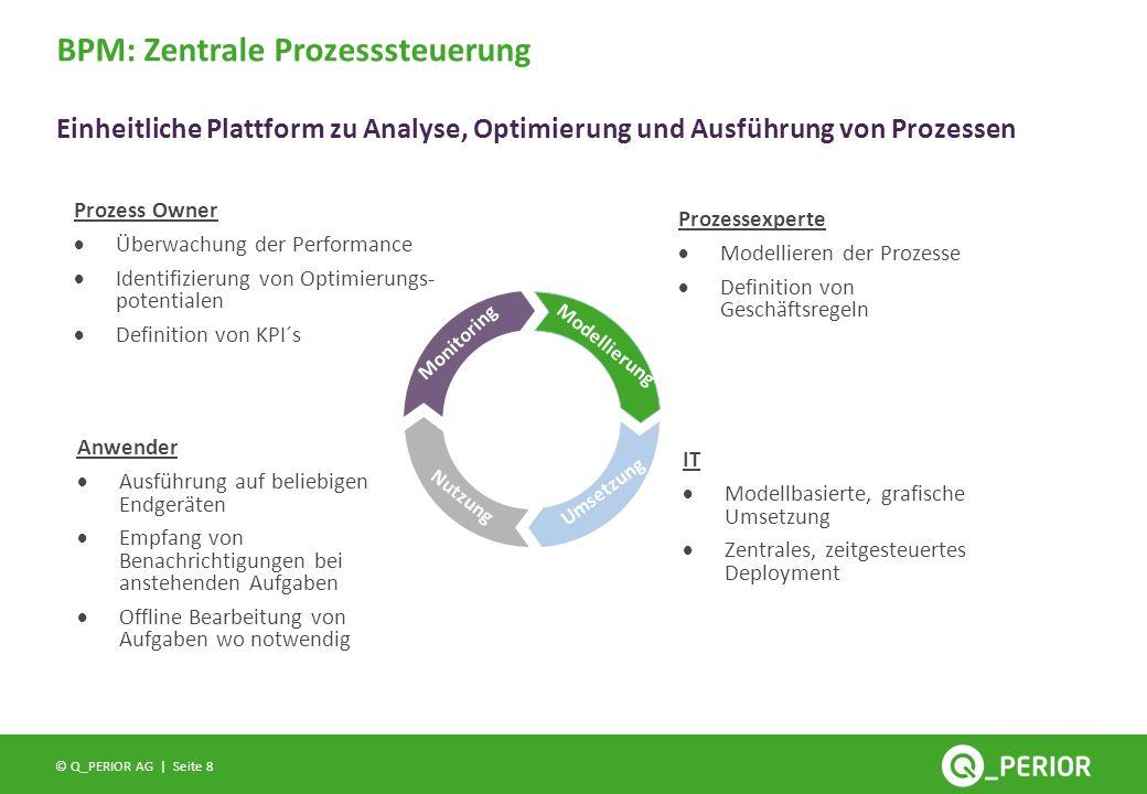 Seite 8 © Q_PERIOR AG | BPM: Zentrale Prozesssteuerung Einheitliche Plattform zu Analyse, Optimierung und Ausführung von Prozessen Prozess Owner Überw