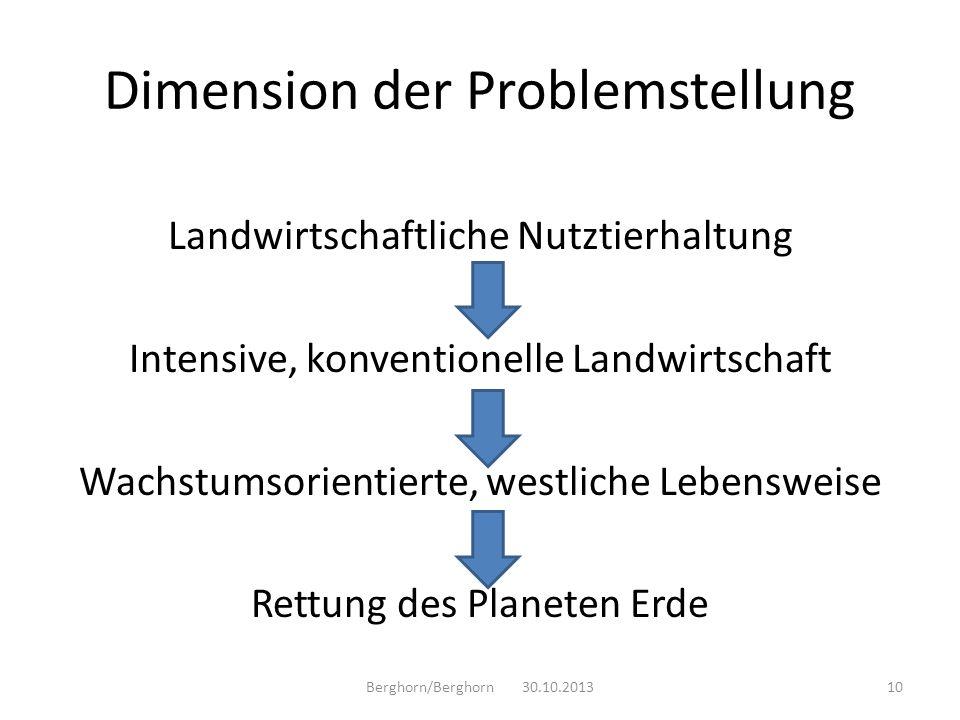Dimension der Problemstellung Landwirtschaftliche Nutztierhaltung Intensive, konventionelle Landwirtschaft Wachstumsorientierte, westliche Lebensweise