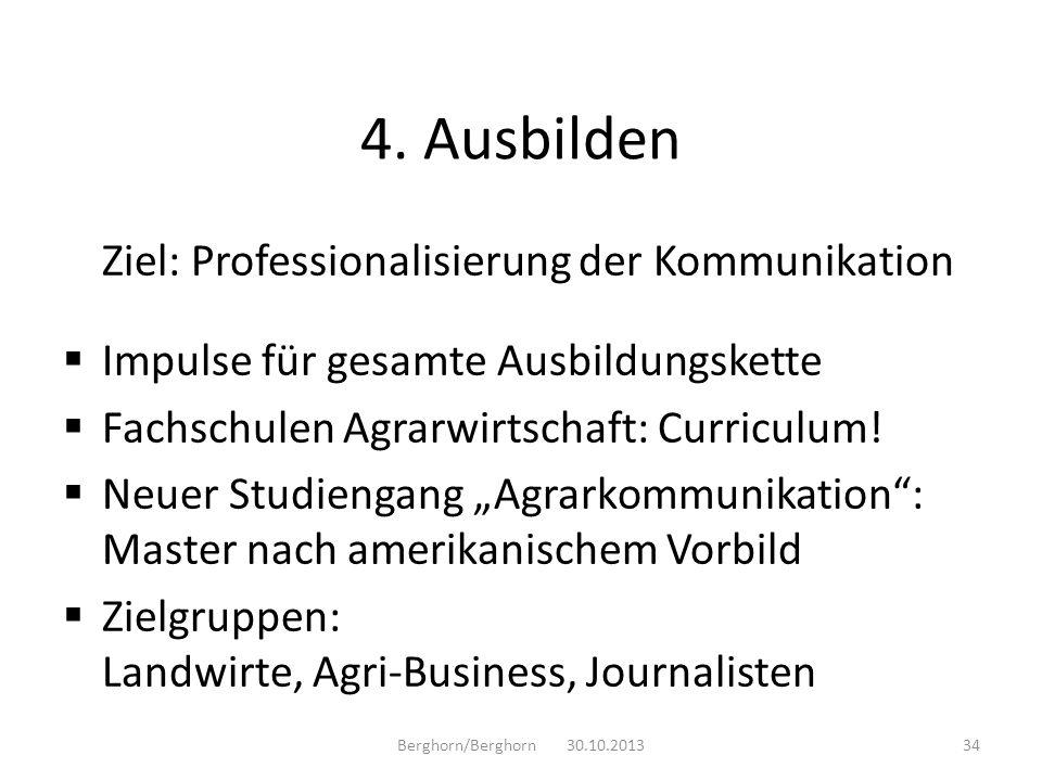Ziel: Professionalisierung der Kommunikation Impulse für gesamte Ausbildungskette Fachschulen Agrarwirtschaft: Curriculum! Neuer Studiengang Agrarkomm