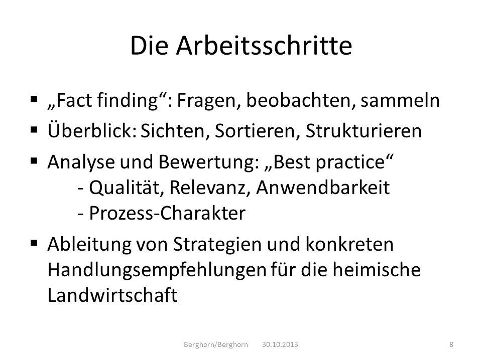 Die Arbeitsschritte Fact finding: Fragen, beobachten, sammeln Überblick: Sichten, Sortieren, Strukturieren Analyse und Bewertung: Best practice - Qual