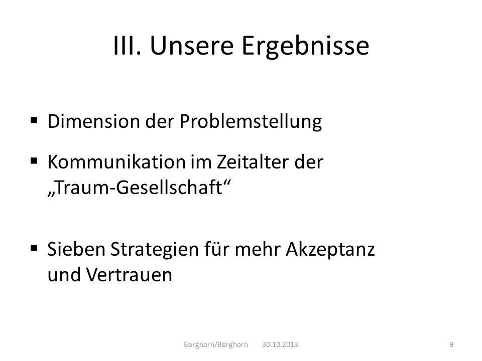 III. Unsere Ergebnisse Dimension der Problemstellung Kommunikation im Zeitalter der Traum-Gesellschaft Sieben Strategien für mehr Akzeptanz und Vertra