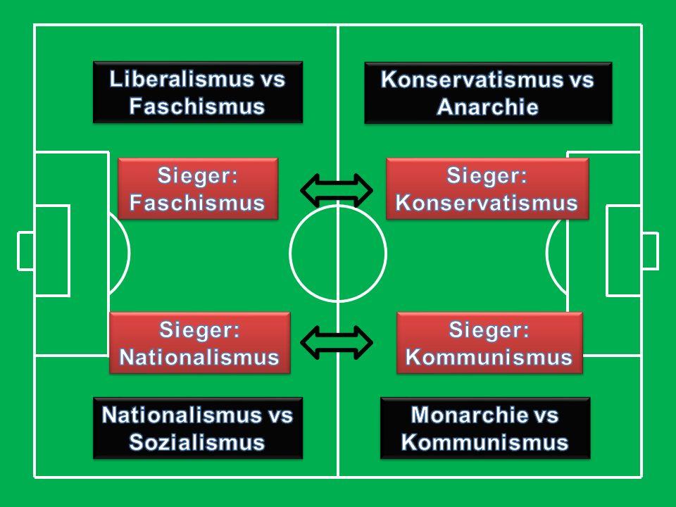Monarchie vs Kommunismus Graf Freiherr Baron Prinz Ritter Erzherzog Kurfürst Torgraf Landgraf Pfalzgraf Proletarier Ausbeutung Enteignung Produktionsm