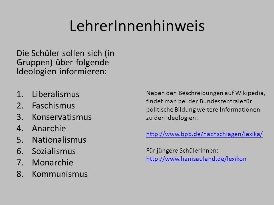 (Fussball) Ideologien im 19. und 20. Jh.