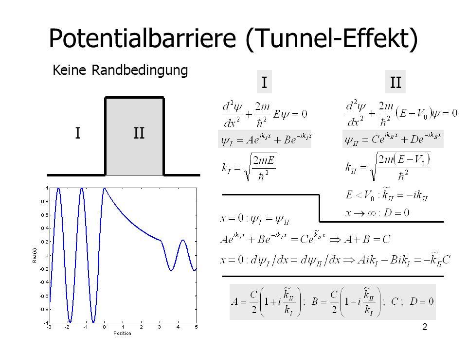 2 Potentialbarriere (Tunnel-Effekt) III I Keine Randbedingung