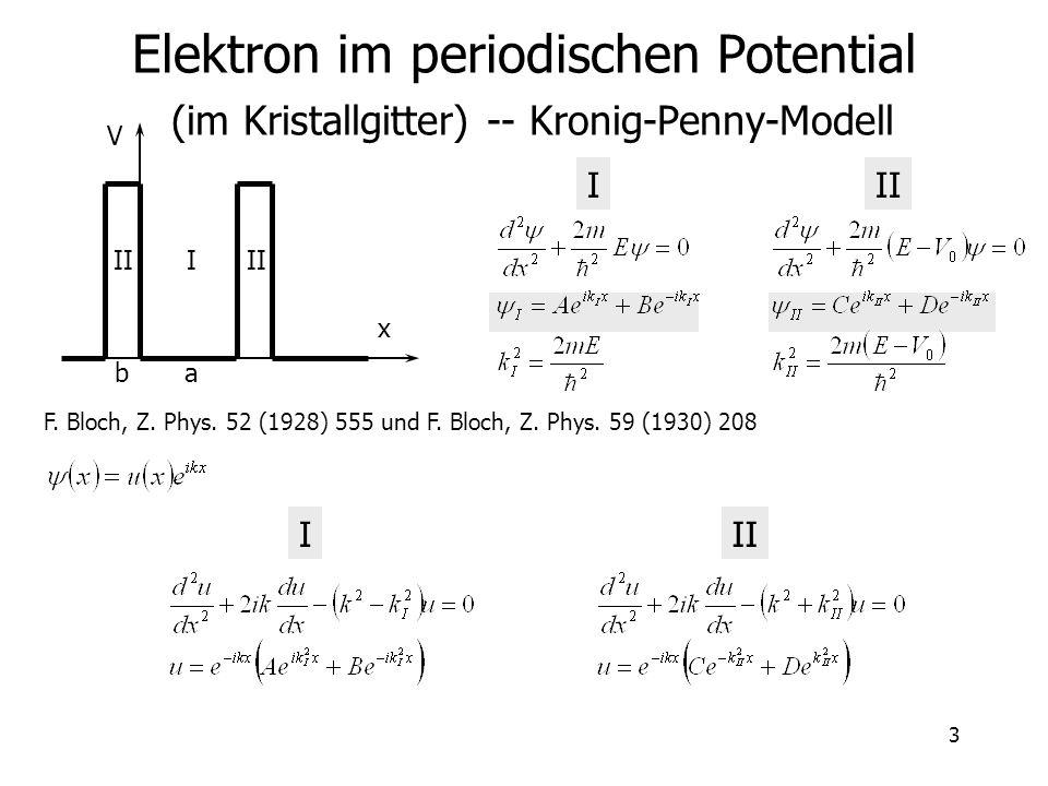 3 Elektron im periodischen Potential (im Kristallgitter) -- Kronig-Penny-Modell III I V x ba F. Bloch, Z. Phys. 52 (1928) 555 und F. Bloch, Z. Phys. 5