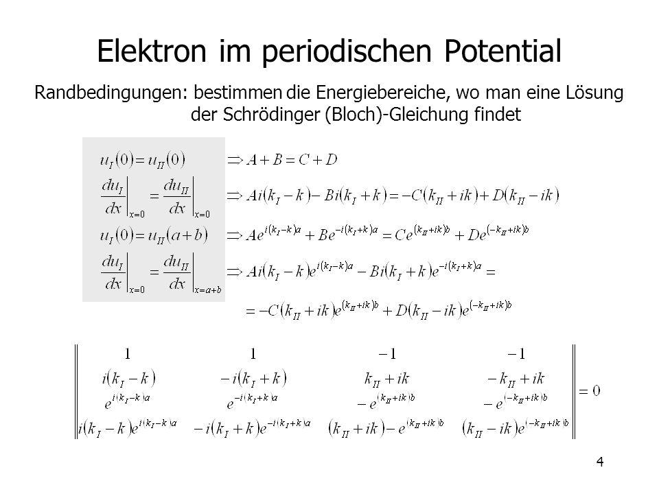 4 Elektron im periodischen Potential Randbedingungen: bestimmen die Energiebereiche, wo man eine Lösung der Schrödinger (Bloch)-Gleichung findet