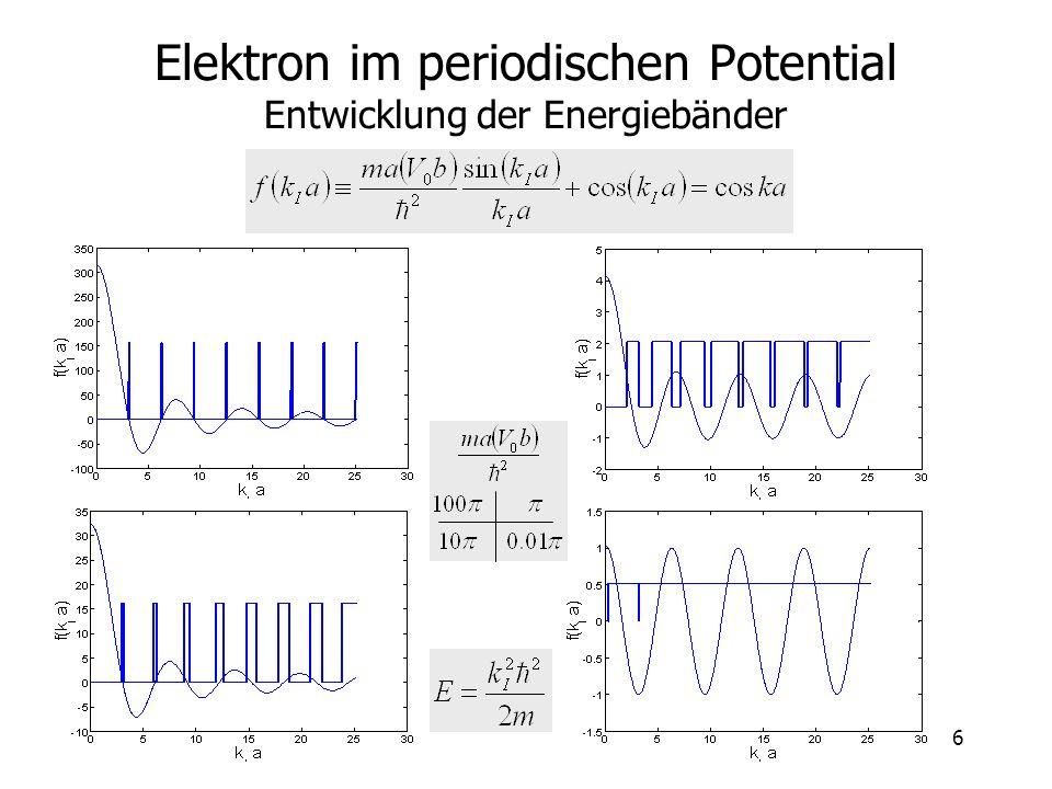 7 Elektron im periodischen Potential Die Energiestruktur (Spektrum der erlaubten k-Vektoren und Energien) ist bestimmt durch: die Stärke der Potentialbarriere (V 0 b) die Periodizität des Gitterpotentials (a) Kenntnis der Kristallstruktur ist notwendig
