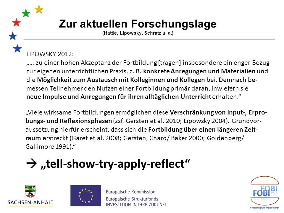 Zur aktuellen Forschungslage (Hattie, Lipowsky, Schratz u. a.) LIPOWSKY 2012: … zu einer hohen Akzeptanz der Fortbildung [tragen] insbesondere ein eng