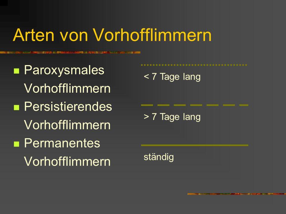 Arten von Vorhofflimmern Paroxysmales Vorhofflimmern Persistierendes Vorhofflimmern Permanentes Vorhofflimmern > 7 Tage lang < 7 Tage lang ständig