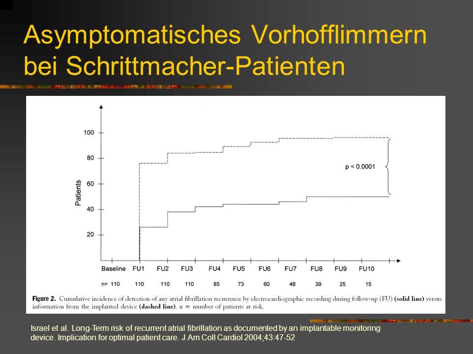 Asymptomatisches Vorhofflimmern bei Schrittmacher-Patienten Israel et al.