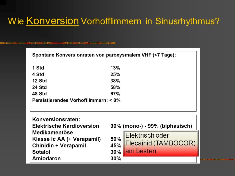Wie Konversion Vorhofflimmern in Sinusrhythmus? Elektrisch oder Flecainid (TAMBOCOR) am besten.